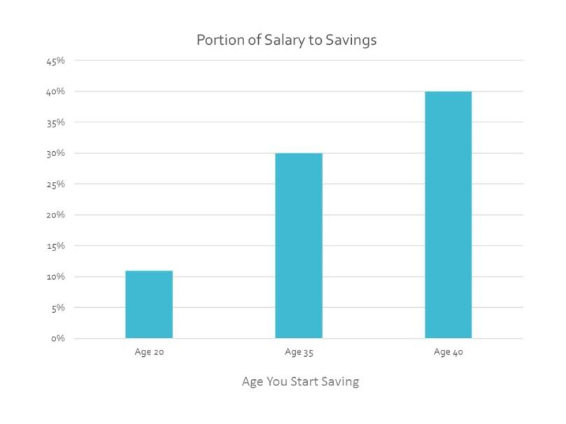 savings-rate