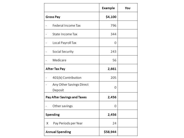 spending worksheet